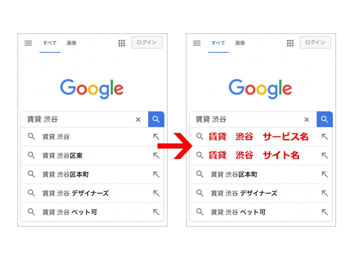 Googleサジェスト対策・表示PRサービス